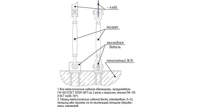 stropovochnii-uzel