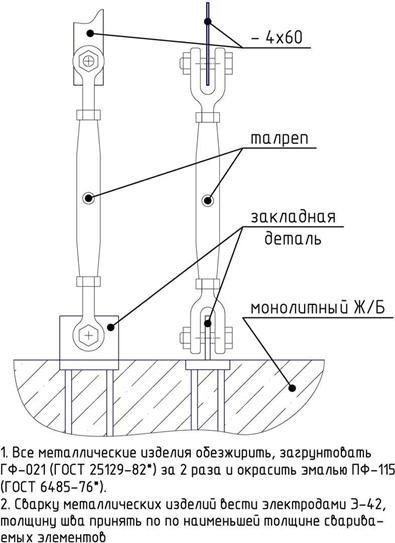 Строповочный узел